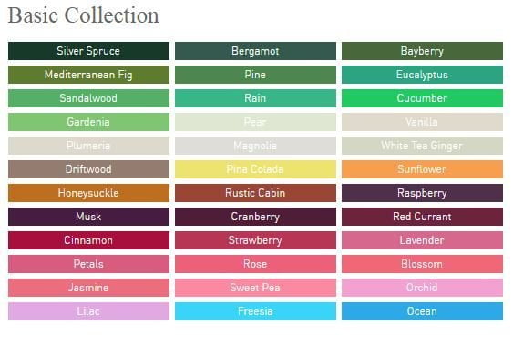 basic-collection-scentchips